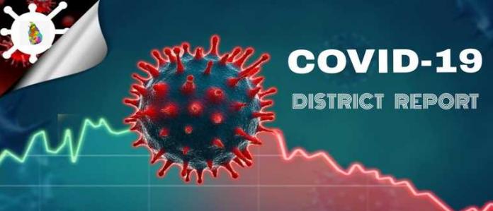 Covid 19 district report - ඊයේ වැඩිම කොවිඩ් ආසාදිතයන් ගම්පහ දිස්ත්රික්කයෙන්