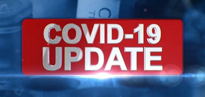Covid Update - මෙරට සමස්ත කොවිඩ් ආසාදිතයින් ගණන 250,000 ඉක්මවයි