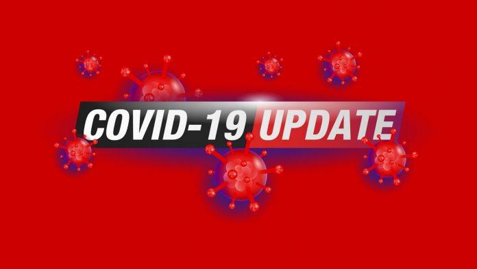 Covid 19 New Cases - ශ්රී ලංකාවේ කොරෝනා ආසාදිතයන් ලක්ෂ 3 ඉක්මවයි
