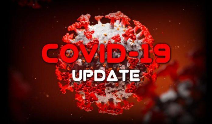 Covid New Cases Today in Sri Lanka - අද කොවිඩ් ආසාදිතයින් ගණන 1,919ක්