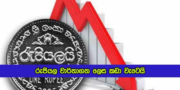 Rupees Go Down - රුපියල වාර්තාගත ලෙස කඩා වැටෙයි